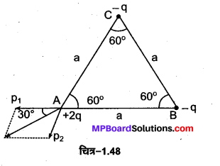 MP Board Class 12th Physics Important Questions Chapter 1 वैद्युत आवेश तथा क्षेत्र 77