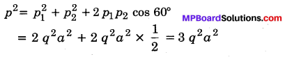 MP Board Class 12th Physics Important Questions Chapter 1 वैद्युत आवेश तथा क्षेत्र 78