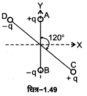 MP Board Class 12th Physics Important Questions Chapter 1 वैद्युत आवेश तथा क्षेत्र 79