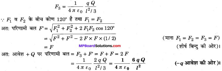 MP Board Class 12th Physics Important Questions Chapter 1 वैद्युत आवेश तथा क्षेत्र 87