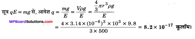 MP Board Class 12th Physics Important Questions Chapter 1 वैद्युत आवेश तथा क्षेत्र 95