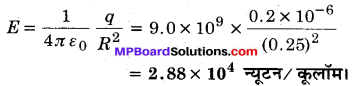 MP Board Class 12th Physics Important Questions Chapter 1 वैद्युत आवेश तथा क्षेत्र 98