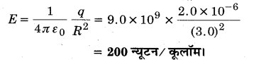 MP Board Class 12th Physics Important Questions Chapter 1 वैद्युत आवेश तथा क्षेत्र 99