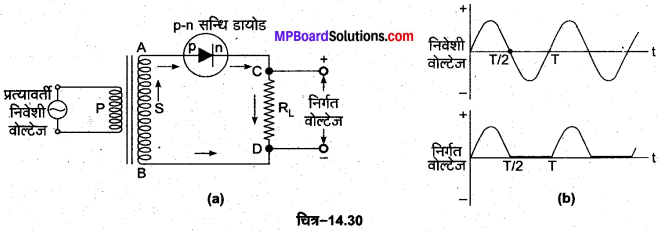 MP Board Class 12th Physics Important Questions Chapter 14 अर्द्धचालक इलेक्ट्रॉनिकी पदार्थ युक्तियाँ तथा सरल परिपथ 10