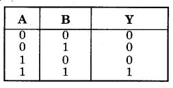 MP Board Class 12th Physics Important Questions Chapter 14 अर्द्धचालक इलेक्ट्रॉनिकी पदार्थ युक्तियाँ तथा सरल परिपथ 101