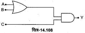 MP Board Class 12th Physics Important Questions Chapter 14 अर्द्धचालक इलेक्ट्रॉनिकी पदार्थ युक्तियाँ तथा सरल परिपथ 106