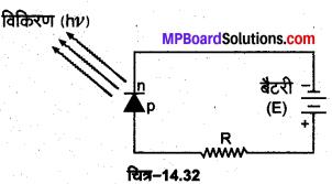 MP Board Class 12th Physics Important Questions Chapter 14 अर्द्धचालक इलेक्ट्रॉनिकी पदार्थ युक्तियाँ तथा सरल परिपथ 12