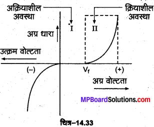 MP Board Class 12th Physics Important Questions Chapter 14 अर्द्धचालक इलेक्ट्रॉनिकी पदार्थ युक्तियाँ तथा सरल परिपथ 13
