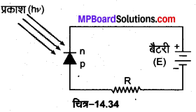 MP Board Class 12th Physics Important Questions Chapter 14 अर्द्धचालक इलेक्ट्रॉनिकी पदार्थ युक्तियाँ तथा सरल परिपथ 14