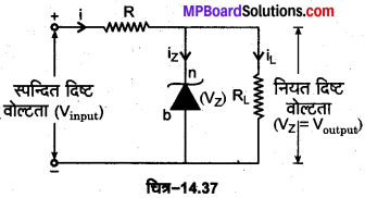 MP Board Class 12th Physics Important Questions Chapter 14 अर्द्धचालक इलेक्ट्रॉनिकी पदार्थ युक्तियाँ तथा सरल परिपथ 17