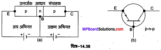 MP Board Class 12th Physics Important Questions Chapter 14 अर्द्धचालक इलेक्ट्रॉनिकी पदार्थ युक्तियाँ तथा सरल परिपथ 18
