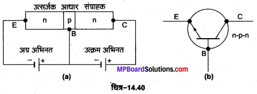 MP Board Class 12th Physics Important Questions Chapter 14 अर्द्धचालक इलेक्ट्रॉनिकी पदार्थ युक्तियाँ तथा सरल परिपथ 20