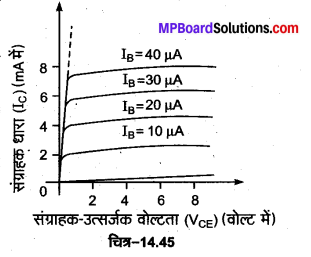 MP Board Class 12th Physics Important Questions Chapter 14 अर्द्धचालक इलेक्ट्रॉनिकी पदार्थ युक्तियाँ तथा सरल परिपथ 2324