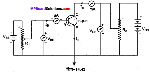 MP Board Class 12th Physics Important Questions Chapter 14 अर्द्धचालक इलेक्ट्रॉनिकी पदार्थ युक्तियाँ तथा सरल परिपथ 233