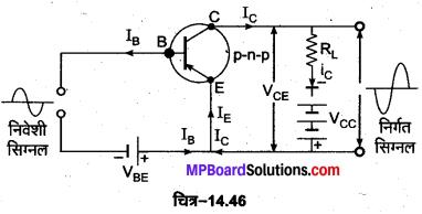 MP Board Class 12th Physics Important Questions Chapter 14 अर्द्धचालक इलेक्ट्रॉनिकी पदार्थ युक्तियाँ तथा सरल परिपथ 24