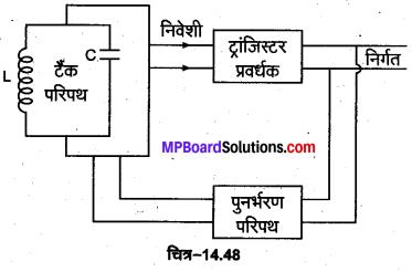 MP Board Class 12th Physics Important Questions Chapter 14 अर्द्धचालक इलेक्ट्रॉनिकी पदार्थ युक्तियाँ तथा सरल परिपथ 28