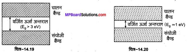 MP Board Class 12th Physics Important Questions Chapter 14 अर्द्धचालक इलेक्ट्रॉनिकी पदार्थ युक्तियाँ तथा सरल परिपथ 3