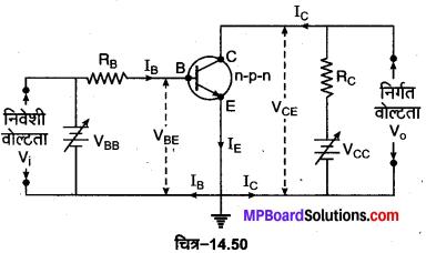 MP Board Class 12th Physics Important Questions Chapter 14 अर्द्धचालक इलेक्ट्रॉनिकी पदार्थ युक्तियाँ तथा सरल परिपथ 30
