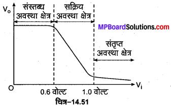MP Board Class 12th Physics Important Questions Chapter 14 अर्द्धचालक इलेक्ट्रॉनिकी पदार्थ युक्तियाँ तथा सरल परिपथ 31