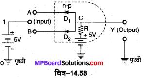 MP Board Class 12th Physics Important Questions Chapter 14 अर्द्धचालक इलेक्ट्रॉनिकी पदार्थ युक्तियाँ तथा सरल परिपथ 37