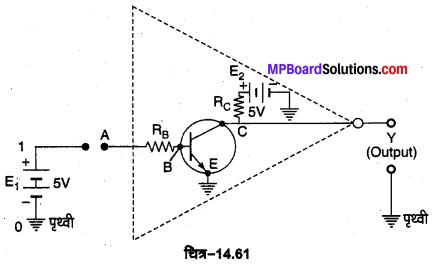 MP Board Class 12th Physics Important Questions Chapter 14 अर्द्धचालक इलेक्ट्रॉनिकी पदार्थ युक्तियाँ तथा सरल परिपथ 40