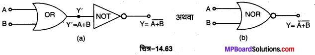 MP Board Class 12th Physics Important Questions Chapter 14 अर्द्धचालक इलेक्ट्रॉनिकी पदार्थ युक्तियाँ तथा सरल परिपथ 42