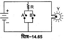 MP Board Class 12th Physics Important Questions Chapter 14 अर्द्धचालक इलेक्ट्रॉनिकी पदार्थ युक्तियाँ तथा सरल परिपथ 44