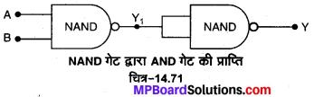 MP Board Class 12th Physics Important Questions Chapter 14 अर्द्धचालक इलेक्ट्रॉनिकी पदार्थ युक्तियाँ तथा सरल परिपथ 51