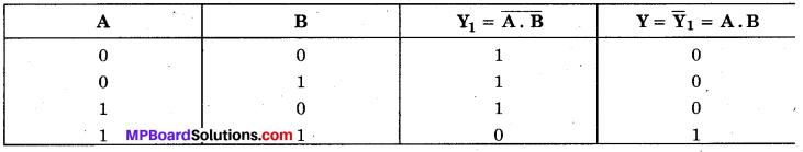 MP Board Class 12th Physics Important Questions Chapter 14 अर्द्धचालक इलेक्ट्रॉनिकी पदार्थ युक्तियाँ तथा सरल परिपथ 52