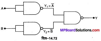 MP Board Class 12th Physics Important Questions Chapter 14 अर्द्धचालक इलेक्ट्रॉनिकी पदार्थ युक्तियाँ तथा सरल परिपथ 53
