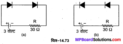 MP Board Class 12th Physics Important Questions Chapter 14 अर्द्धचालक इलेक्ट्रॉनिकी पदार्थ युक्तियाँ तथा सरल परिपथ 54