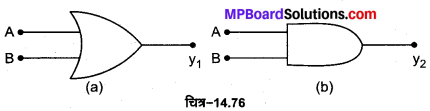 MP Board Class 12th Physics Important Questions Chapter 14 अर्द्धचालक इलेक्ट्रॉनिकी पदार्थ युक्तियाँ तथा सरल परिपथ 59
