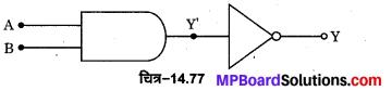 MP Board Class 12th Physics Important Questions Chapter 14 अर्द्धचालक इलेक्ट्रॉनिकी पदार्थ युक्तियाँ तथा सरल परिपथ 60