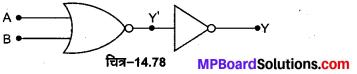 MP Board Class 12th Physics Important Questions Chapter 14 अर्द्धचालक इलेक्ट्रॉनिकी पदार्थ युक्तियाँ तथा सरल परिपथ 62