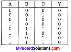 MP Board Class 12th Physics Important Questions Chapter 14 अर्द्धचालक इलेक्ट्रॉनिकी पदार्थ युक्तियाँ तथा सरल परिपथ 64