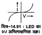 MP Board Class 12th Physics Important Questions Chapter 14 अर्द्धचालक इलेक्ट्रॉनिकी पदार्थ युक्तियाँ तथा सरल परिपथ 80