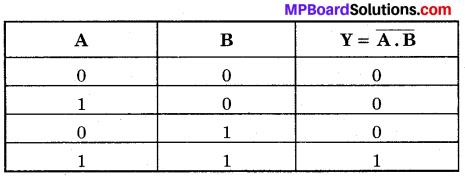 MP Board Class 12th Physics Important Questions Chapter 14 अर्द्धचालक इलेक्ट्रॉनिकी पदार्थ युक्तियाँ तथा सरल परिपथ 83