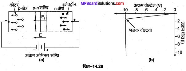 MP Board Class 12th Physics Important Questions Chapter 14 अर्द्धचालक इलेक्ट्रॉनिकी पदार्थ युक्तियाँ तथा सरल परिपथ 9