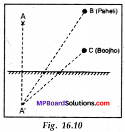 Chapter 16 Science Class 8 MP Board