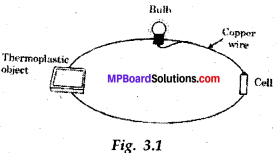 Mp Board Class 8 Science Solution Chapter 3