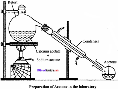 MP Board Class 12th Chemistry Important Questions Chapter 12 Aldehydes, Ketones and Carboxylic Acids 23