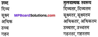 MP Board Class 12th Hindi Swati Solutions गद्य Chapter 10 रंगोली img-1