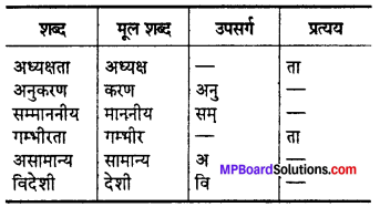 Adhyaksh Mahoday MP Board Class 12th Hindi