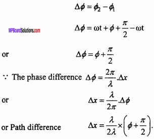 MP Board 12th Physics Important Questions Chapter 10 Wave Optics 3