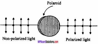 MP Board 12th Physics Important Questions Chapter 10 Wave Optics 6