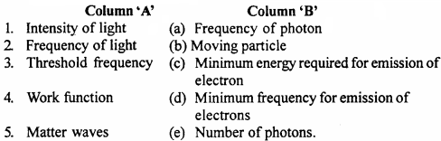 MP Board 12th Physics Important Questions Chapter 11 Dual Nature of Radiation and Matter 2