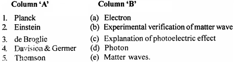 MP Board 12th Physics Important Questions Chapter 11 Dual Nature of Radiation and Matter 4