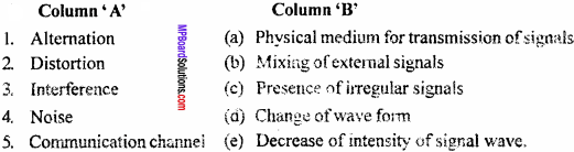 MP Board 12th Physics Important Questions Chapter 15 Communication Systems 1