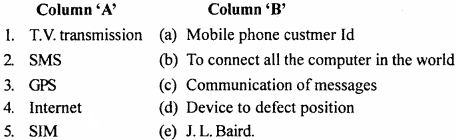 MP Board 12th Physics Important Questions Chapter 15 Communication Systems 2
