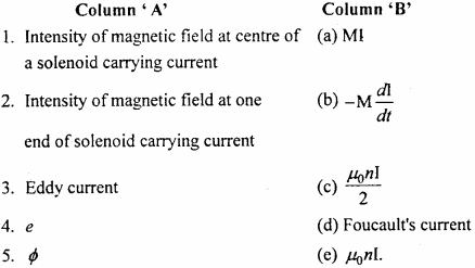 MP Board 12th Physics Important Questions Chapter 6 Electromagnetic Induction 2